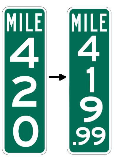 A 420 mileage marker sign that was replaced with a 419.99 mile marker sign.